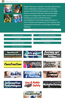 Ranger Pathways Website