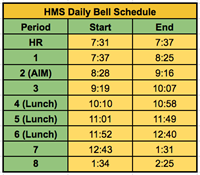 MS Period Schedule